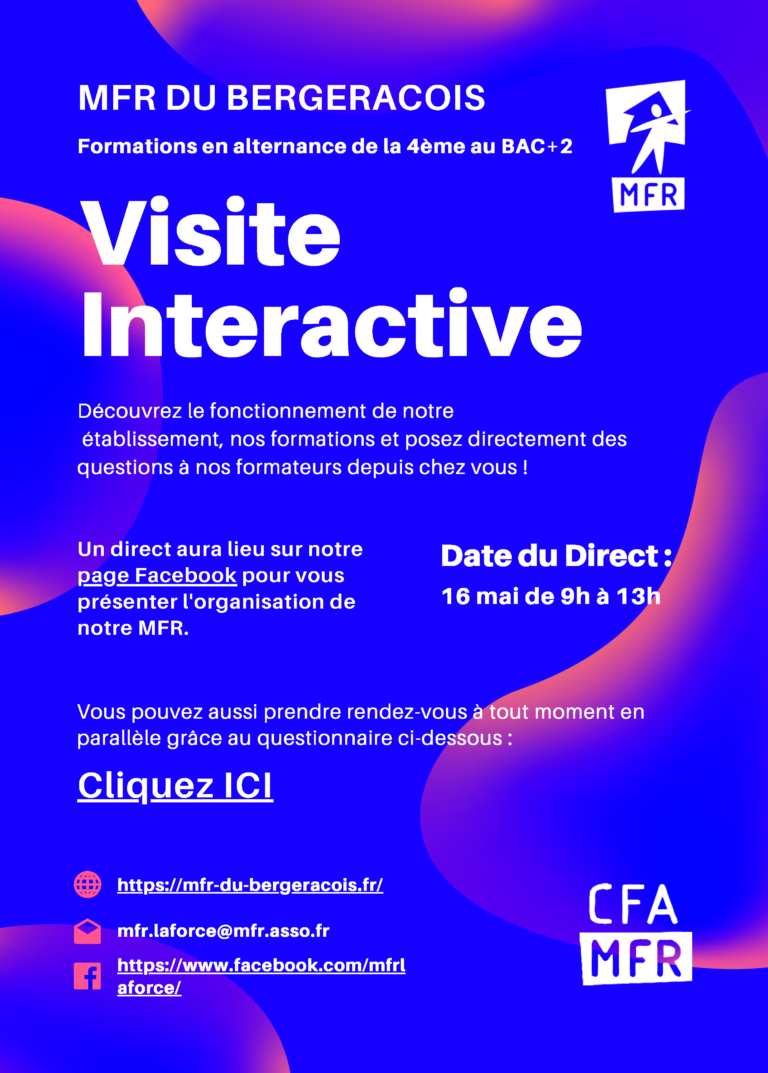 Visites Interactives